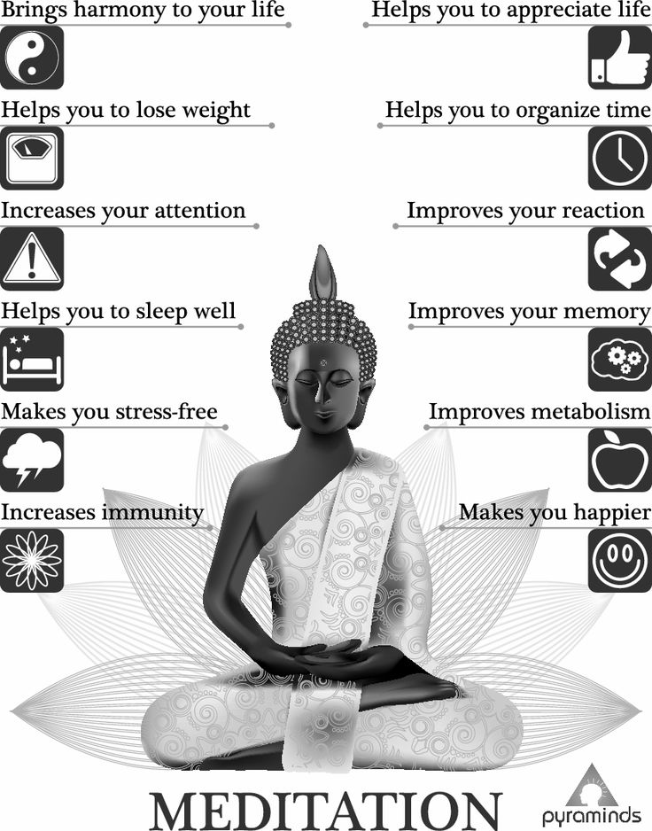 10 Benefits of #Meditation.  Meditation means Observation of #Breath  #Spiritual #Infographic