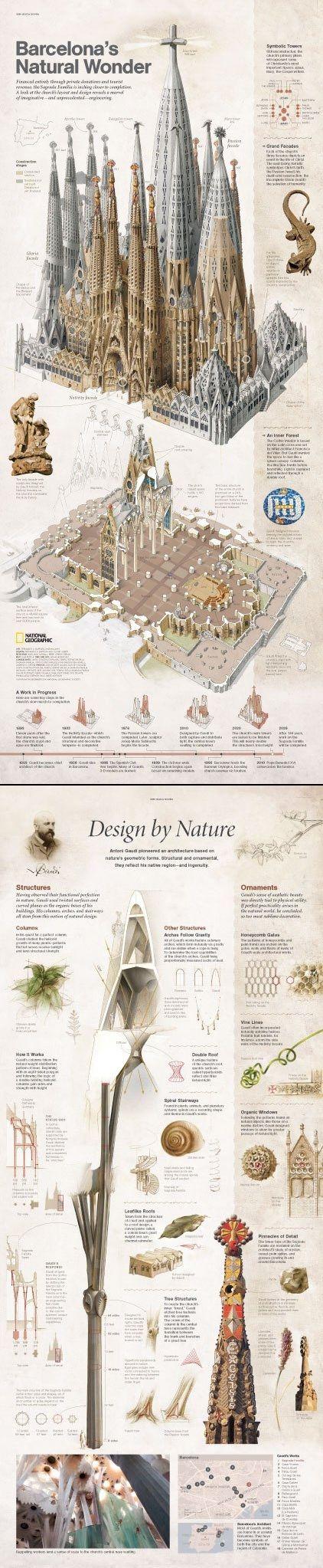 La Sagrada Familia. Puedes ampliar la información de templos en nuestro artículo del blog de www.solerplanet.com