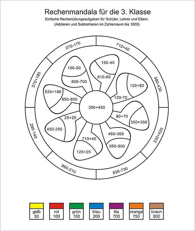 rechen mandalas f r die 3 klasse bungsaufgaben mathe plusaufgaben und minusaufgaben. Black Bedroom Furniture Sets. Home Design Ideas
