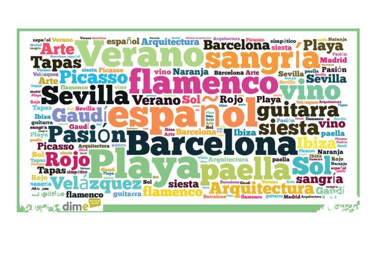 ¿Qué palabras relacionas con el español- España?