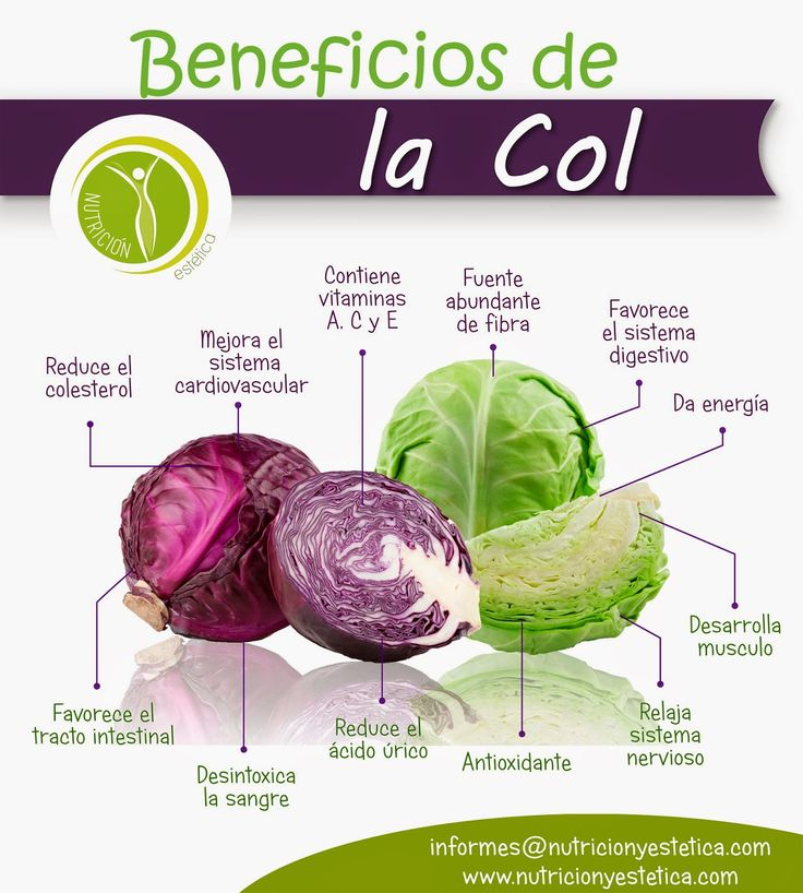 Nutricion Estetica: BENEFICIOS DE LA COL. NUTRICIONISTA LIMA