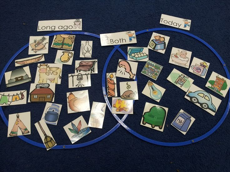 Chalk Talk: A Kindergarten Blog: Then and Now Student Sort Download