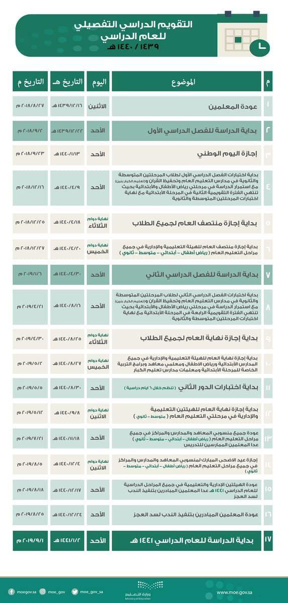التقويم الدراسي 1440 التفصيلي وتوزيع الأسابيع الدراسية المعتمد من وزارة التعليم أراتـبـس Poster