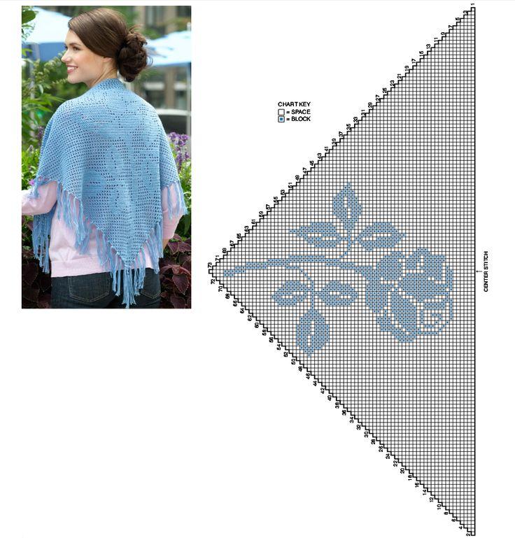 #CROCHETCHART of rose filet shawl
