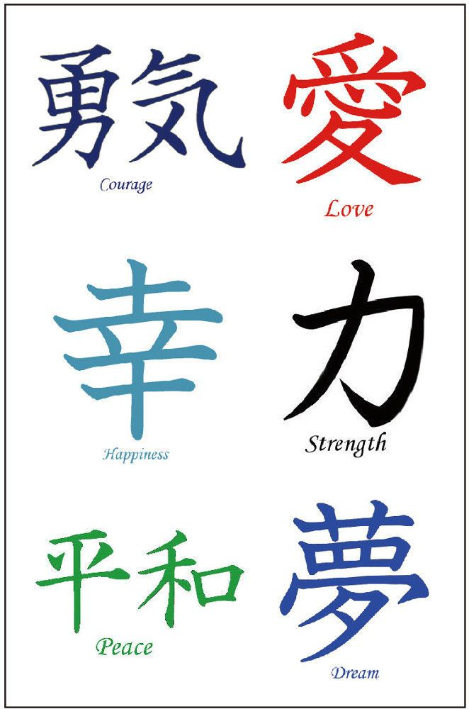 Best ideas about kanji tattoo on pinterest japanese