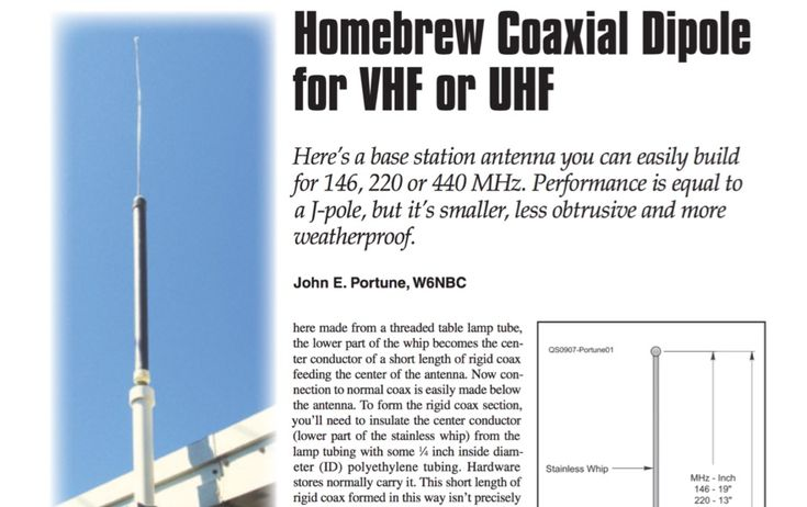 VHF UHF Coaxial Dipole Antenna - related linksWe thought you might be interested also in these additional resources, currently listed under our Antennas/VHF UHF category:VHF UHF Coaxial Dipole …