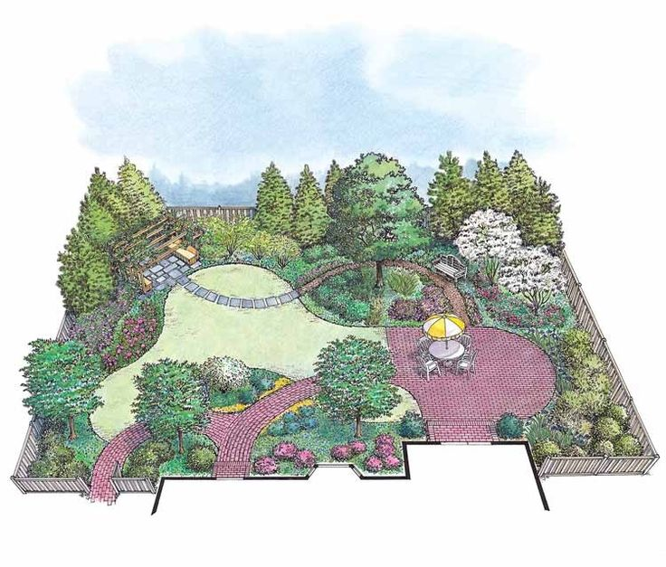 Eplans Landscape Plan: If you're the kind of gardener whose nose is always buried in the nearest  blossom and feels disappointed to find a gorgeous rose as scentless as it is  beautiful, this landscape plan might be just the on