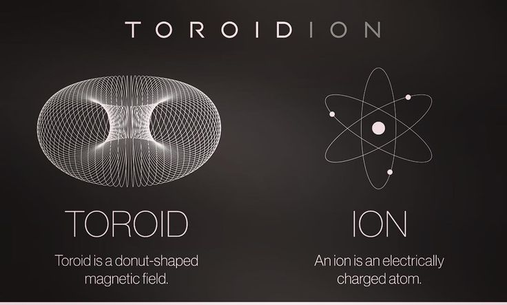 Our name is derived from TOROID and ION, both essential elements of the new electric powertrain. Toroid is a donut-shaped magnetic field. An ion is an electrically charged atom.