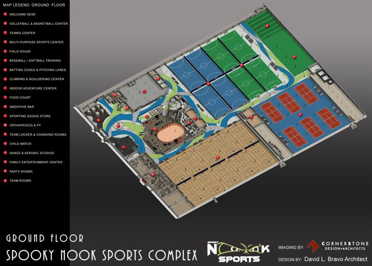 On our main level we will feature courts and turf fields for Manheim floor plan