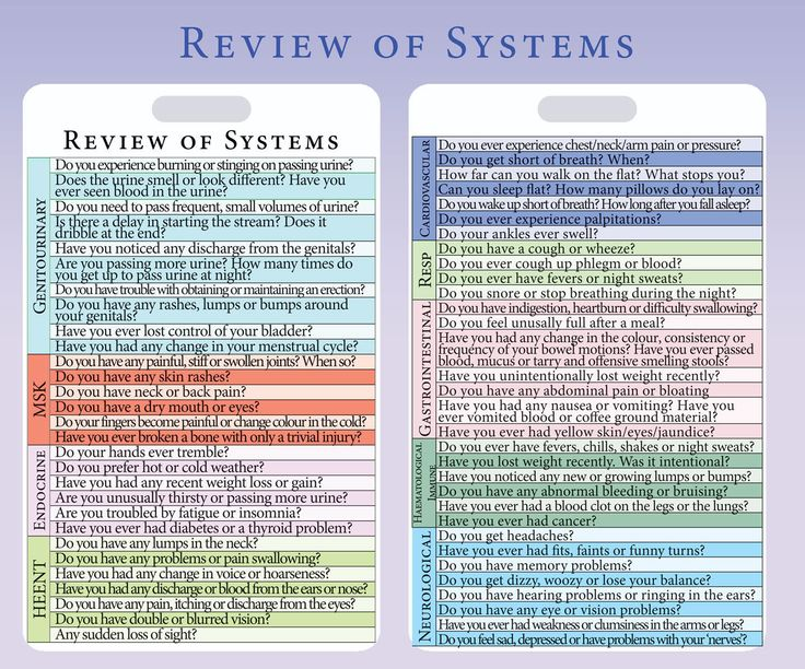 Medical Nursing Lanyard Reference Card Review of Systems Great Students | eBay