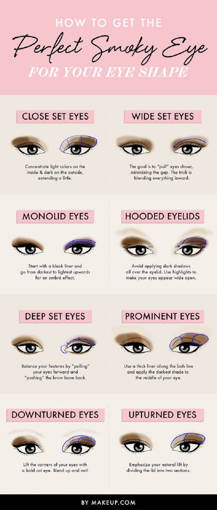 The Perfect Smoky Eye for Your Eye Shape - 13 Best Makeup Tutorials and Infographics for Beginners