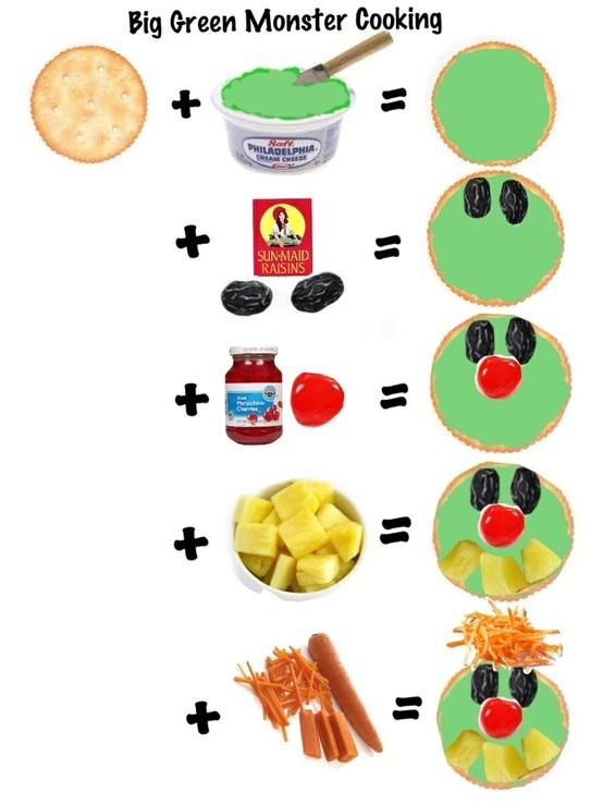 Big Green Monster Cooking Recipe The ingredients for each monster are ...