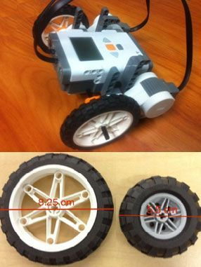 Two photographs: A finished LEGO MINDSTORMS NXT robot with two larger-sized wheels installed. The two LEGO wheels used in this activity with 8.25 cm and 5.5 cm diameters.