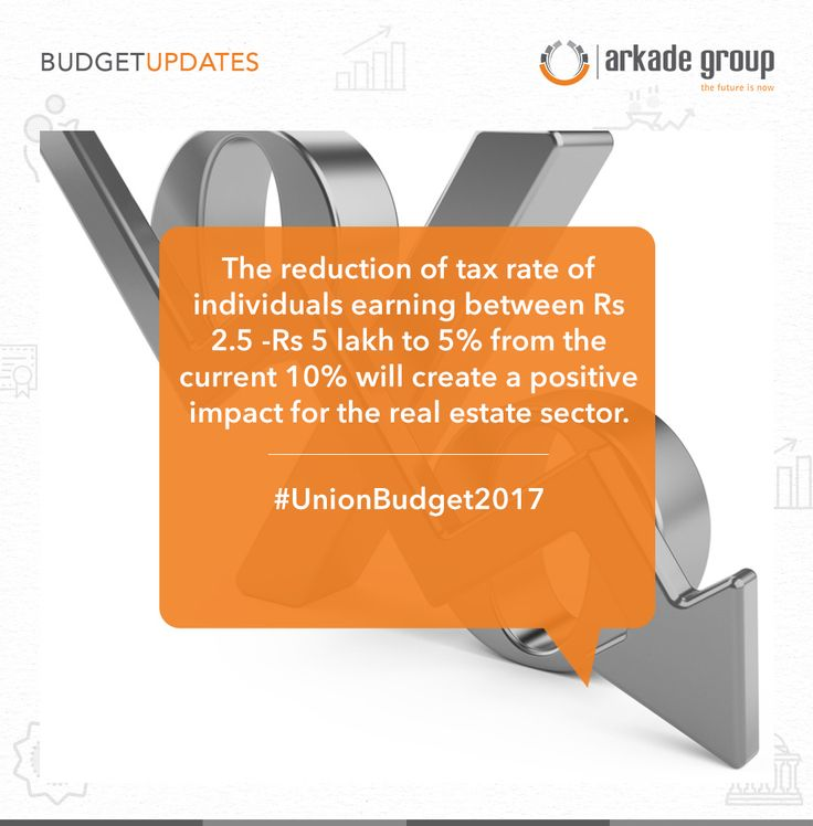 Here are some glimpse and highlights of the Union Budget 2017 and its positive impact on Real Estate. #Budget2017 #UnionBudget2017 #budgethighlights #realestatebudget #housingbudget #realestate #housing #positivebudget #tax #taxbenefits #pmay