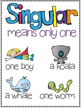 I couldn't really find work for Singular and Plural Nouns for my kinders so I created my own!I will be adding more to this file but for now it is a freebie!Please download and leave comments, especially with what you would like me to add!