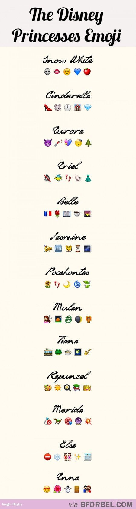 13 Disney Princesses Described By Emojis…