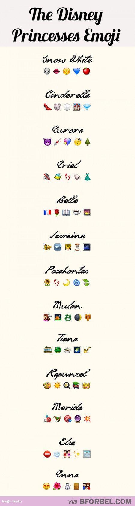 Las historias de las princesas por emojies