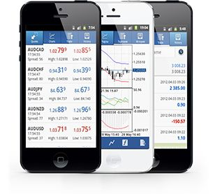 We provide the best trading conditions. Fixed spread from 1 pip with no commission and fast execution.