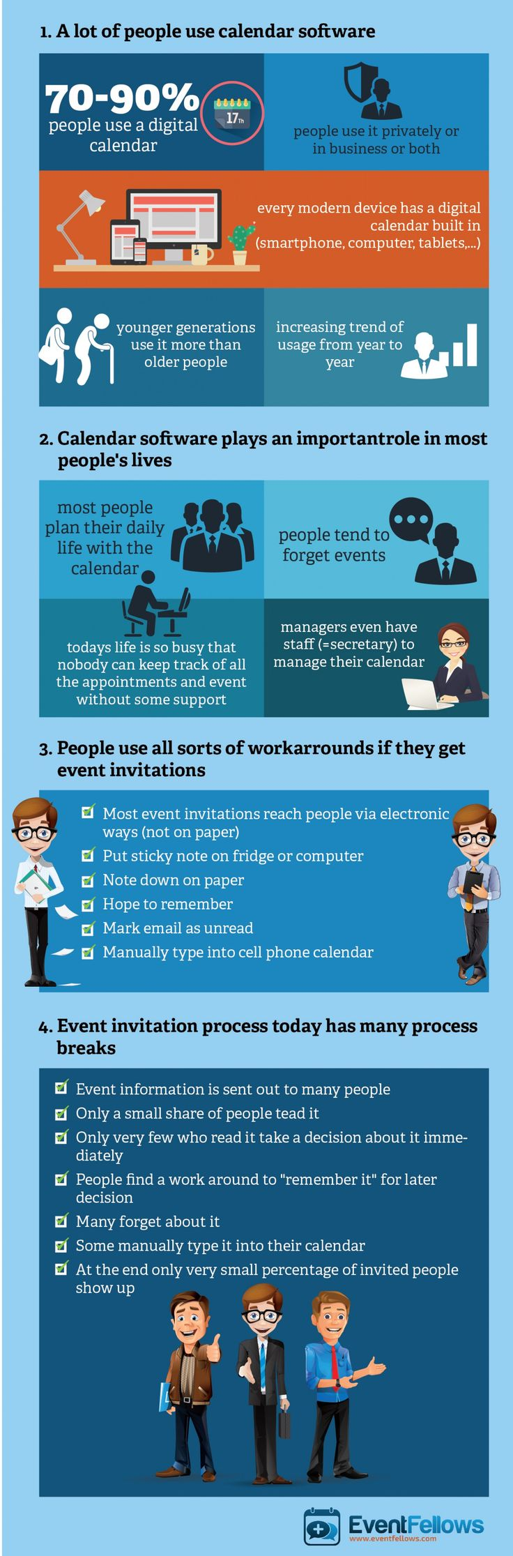 This one rings true for me. INFOGRAPHIC: A lot of People Use Calendar Software