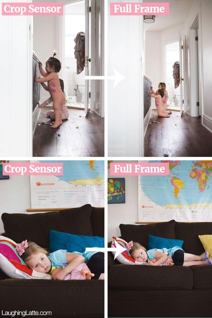 crop sensor vs full frame | Viewframes.org