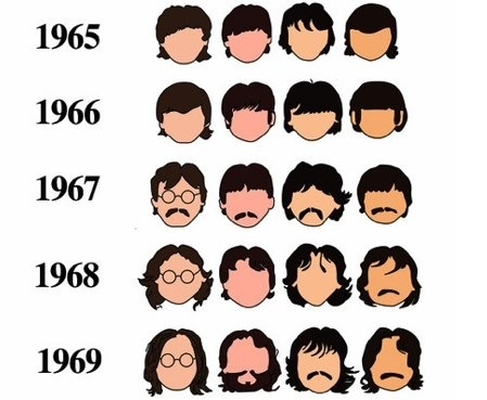 a history of the beatles in the rock era This paper looks into the 21-month period in which the beatles oversaw their own  business affairs and explains their mistakes and broken philosophies.