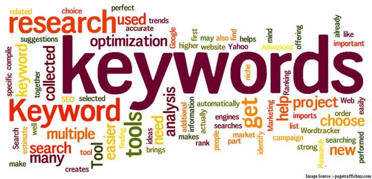 Everything You Needed To Know About #Keyword Selection - #WeblinkIndia #SearchEngineOptimization #SEO