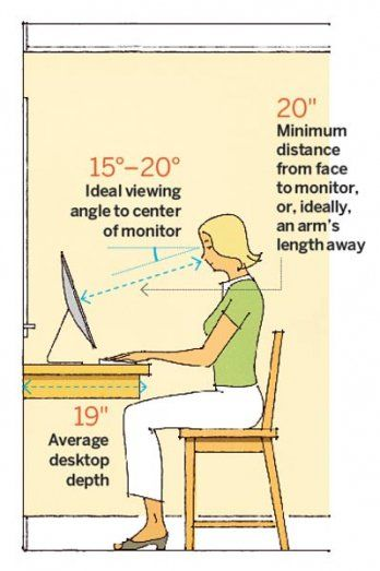 Home Office Numbers: Ergonomic Setup