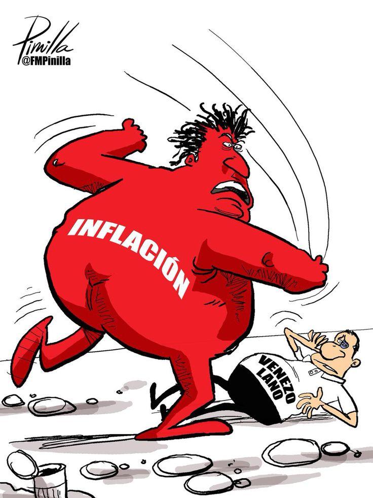 Inflacion en Venezuela