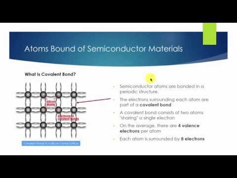 What Are Semiconductor Materials?