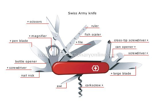 72 Best Images About Swiss Army Knives On Pinterest Usb
