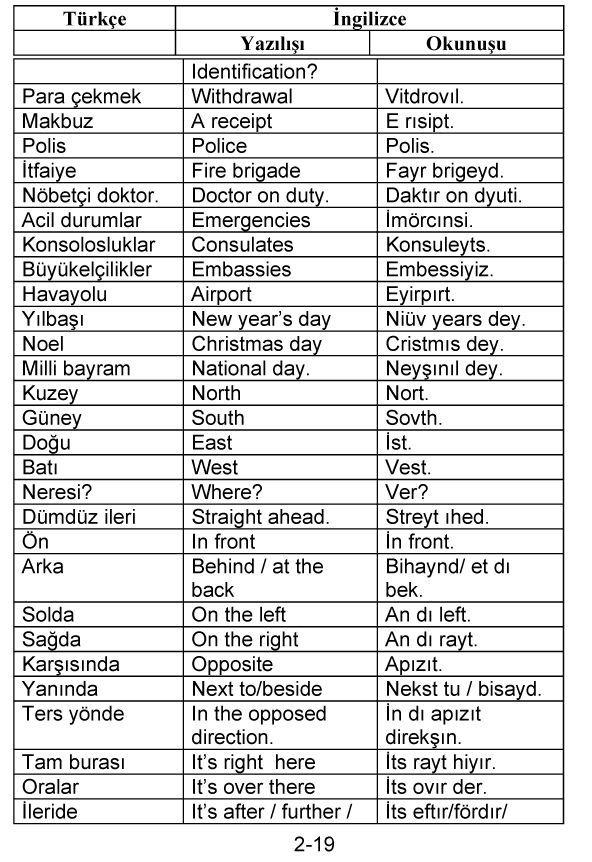 pratik ingilizce ve günlük konuşma