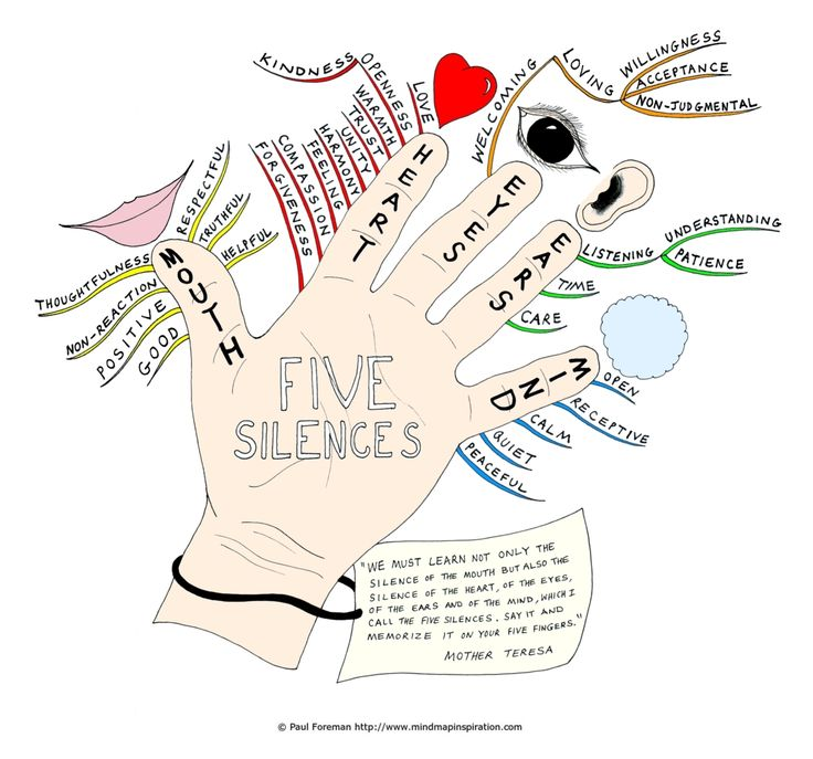 Five silences of Blessed Teresa of Calcutta.  Something we should all try to do a little more...