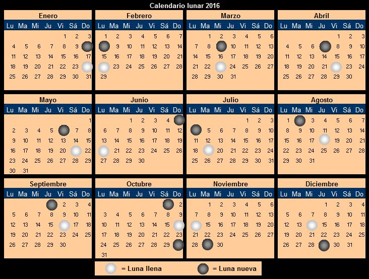 202 best images about july calendar printable template on for Cambio lunar julio 2016