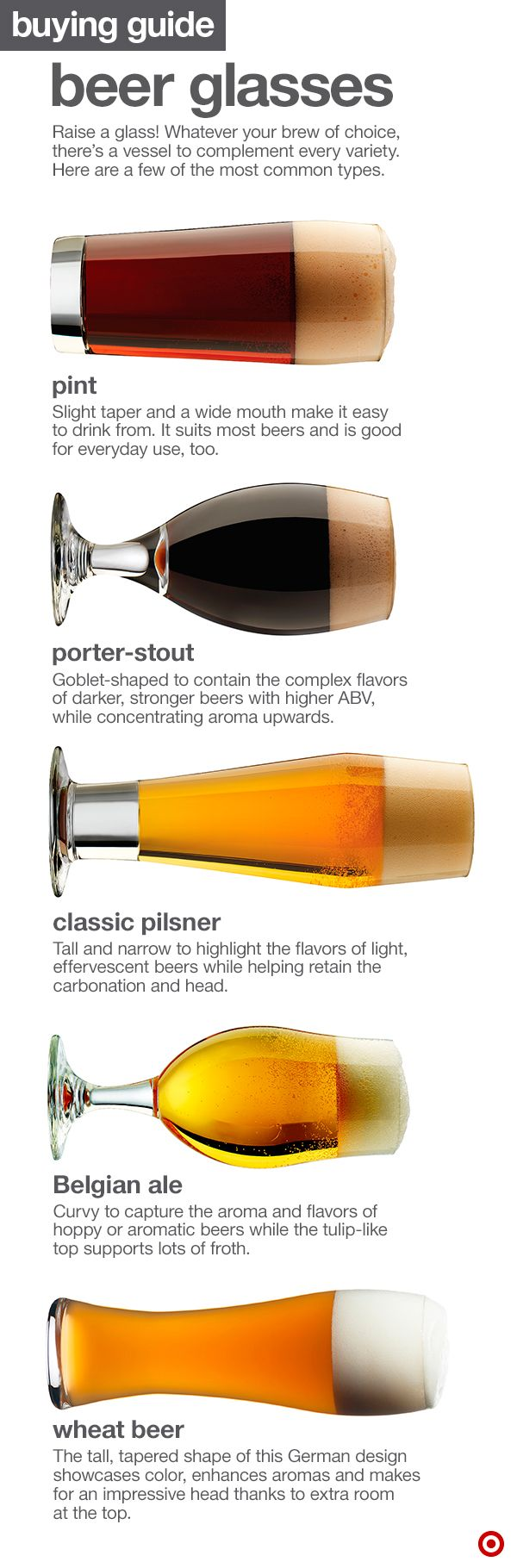 Here's a little cheat sheet to know which type of beer glass to use and when. So next time the party's at your place, you can pour out a porter, pilsner, IPA, Belgian ale—or whatever's on tap—like a pro.