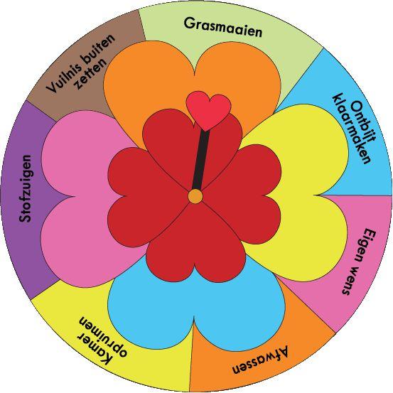 Een leuke waardebon schijf voor moederdag. Kinderen kunnen zelf bedenken wat ze erop schrijven.  http://kids.flevoland.to/knutselen/moederdag/hart-waardebon.shtml