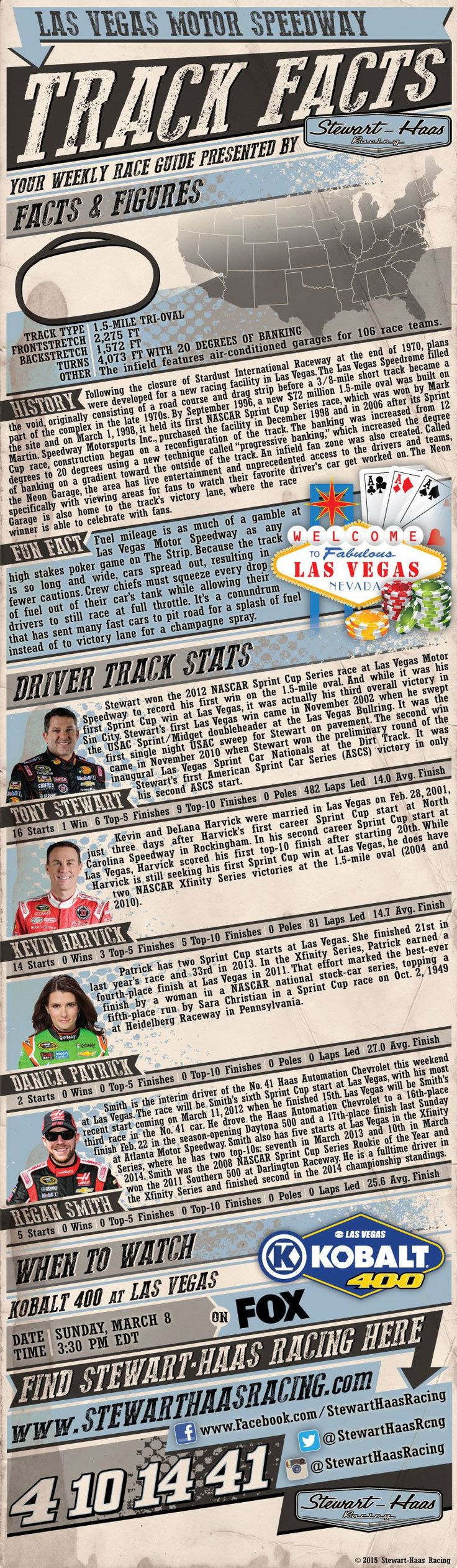 TRACK FACTS: Stewart-Haas Racing, our drivers and Las Vegas Motor Speedway  #NASCAR