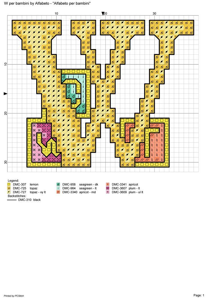 Alfabeto per bambini w alfabeti a punto croce for Alfabeti a punto croce per bambini