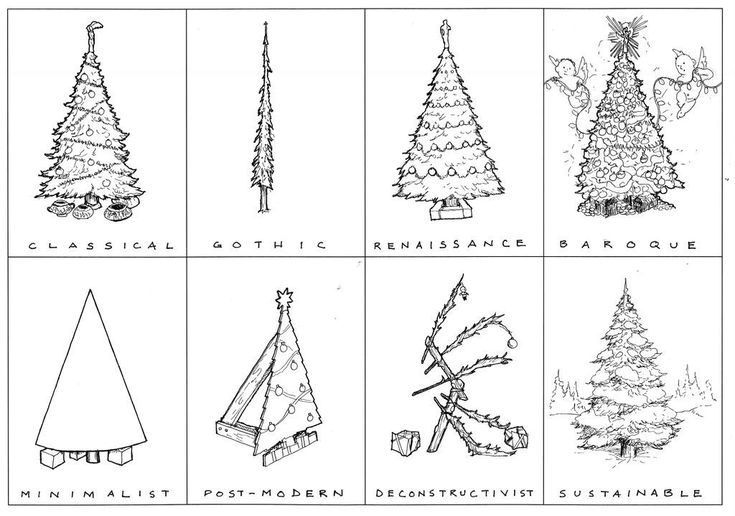 Architectural History of the Christmas Tree