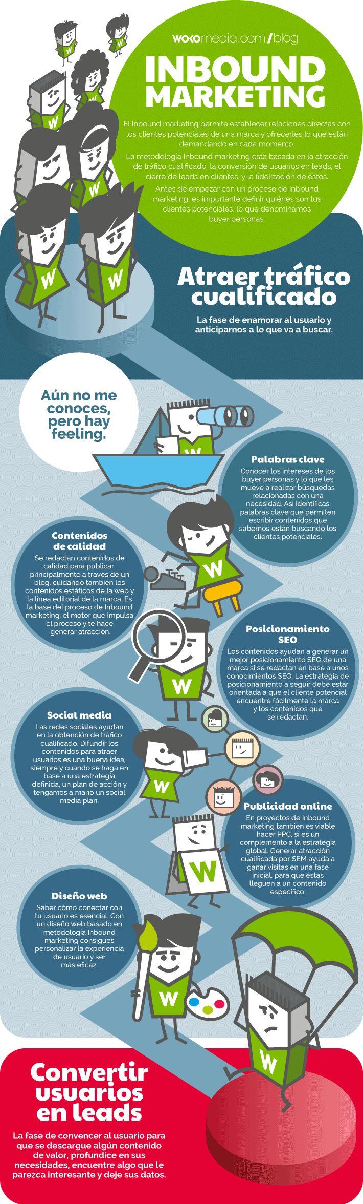 Qué es Inbound Marketing #infografia #infographic #marketing   TICs y Formación