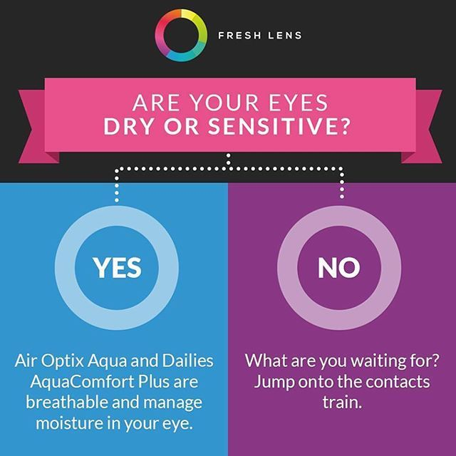 Do you struggle with dry or sensitive eyes? These contacts could help alleviate…