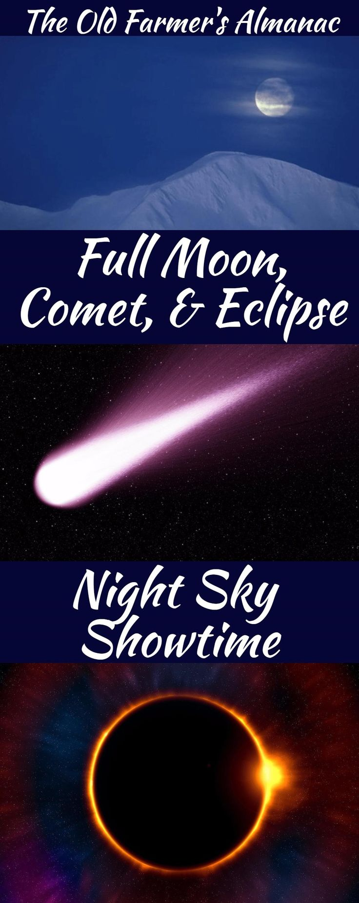 Tonight's the night! Full Snow Moon, a Lunar Eclipse, and a Comet--all in one night! Learn about it on Almanac.com!