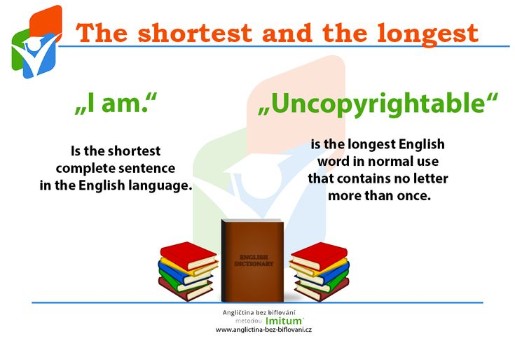 """Napadlo vás někdy, že tolik používané """"I am."""" je vlastně nejkratší anglickou větou? A přemýšleli jste už nad nejdelším anglickým slovem?   Znáte nějaká další dlouhá anglická slova?   #English #ShortestSentence #LongestWord #Facts #FactsAboutEnglish #AnglictinaBezBiflovani"""