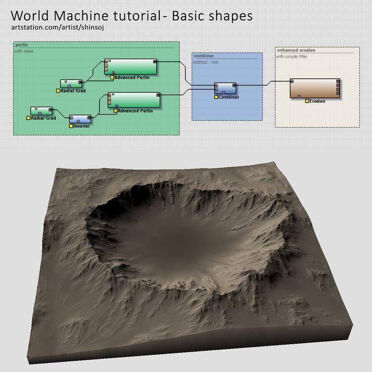 Creating Basic Terrain shapes with World Machine | CG Tutorials library