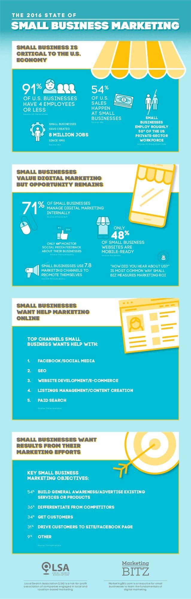 217 best Digital marketing tools images on Pinterest | Digital ...