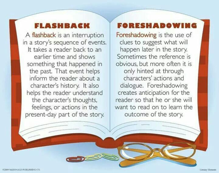 what should i write my college about flashback essay how to write a flashback story