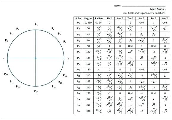 Unit circle with tangent pdf