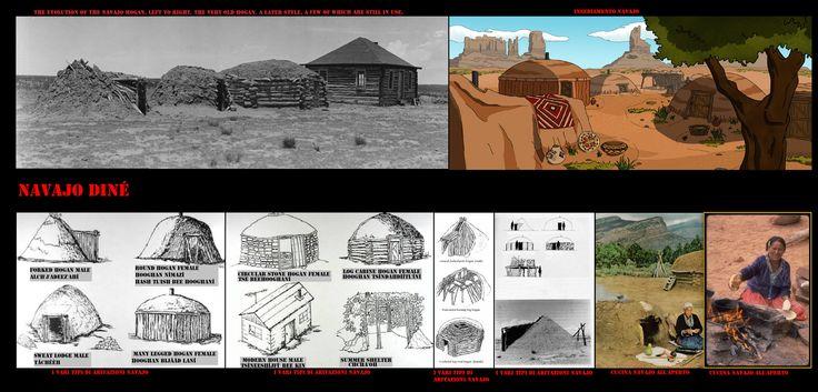 I navajo usavano vari tipi di strutture tradizionali a seconda della stagione, della zona, dello scopo e dell'epoca. Gli Hogan (hooghan), rifugi invernali, erano e sono le loro abitazioni più tipiche. Questi Hanno forme, materiali e stili diversi (conici, rotondi, ottagonali,…). Altri tipi di abitazioni ad uso estivo o temporaneo erano decisamente di fattura più semplice e meno duratura.