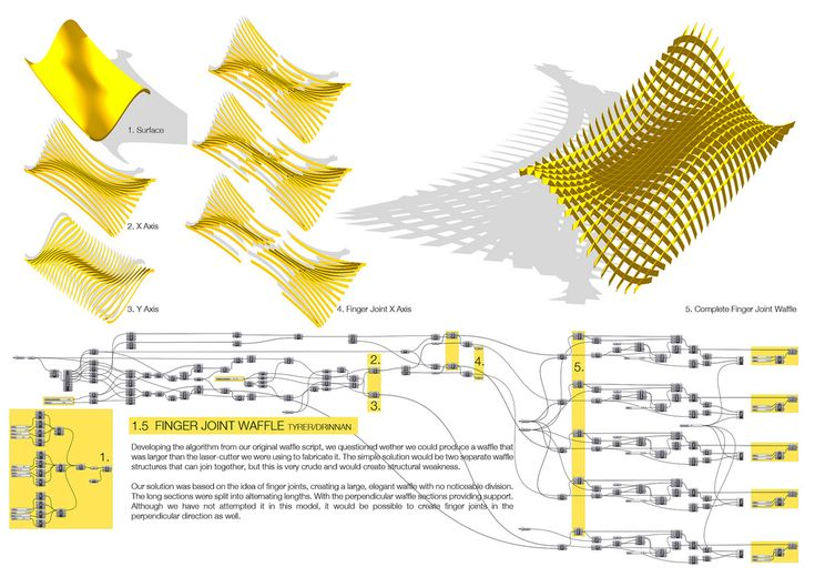 Les 340 meilleures images du tableau grasshopper sur for Architecture parametrique