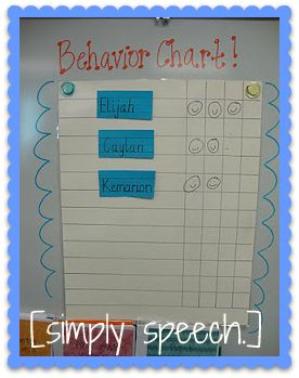 [simply speech.]: Wednesday: Behavior Management Pinned by SOS Inc. Resources @SOS Inc. Resources.