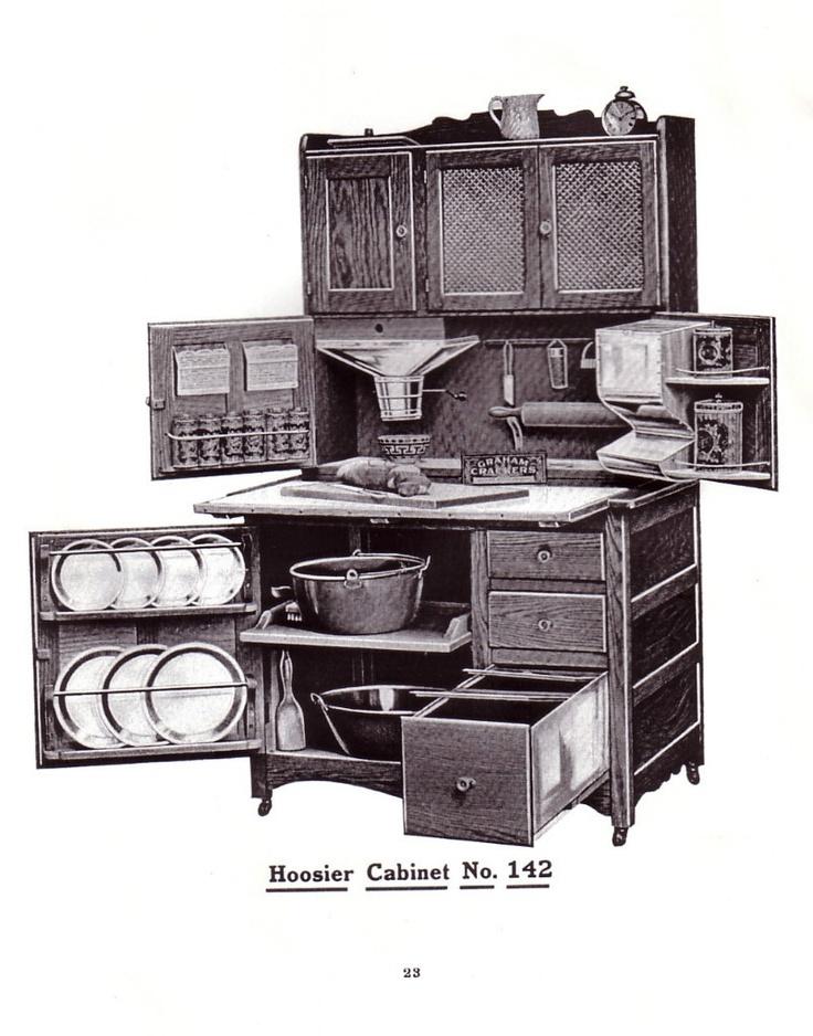 1000 images about primitive kitchens on pinterest old for Kitchen cabinets france